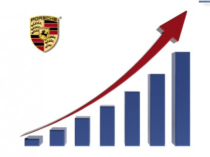 Porsche's Worldwide Growth Continues Unabated
