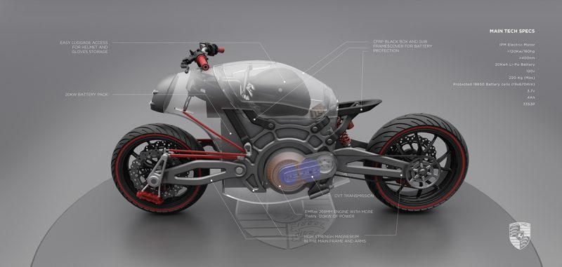 porsche project 618 motorcycle23