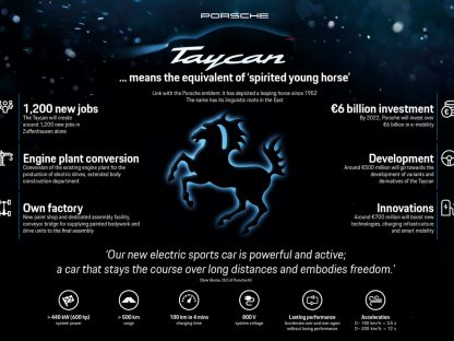 Taycan: That's the Official Name of the The Production Version Of The Mission E Concept