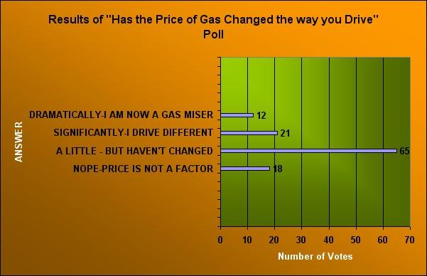 priceofgas.jpg