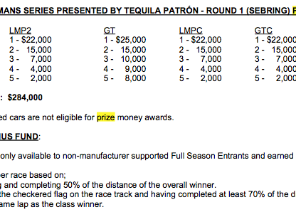 How Much Money do you Get for Winning the 12 Hours of Sebring?
