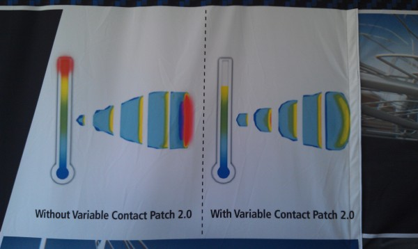 michelin-variable-contact-patch-2