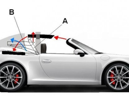 Is This How The New 911 Targa Will Operate?
