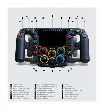 Porsche 919 steering wheel buttons explained