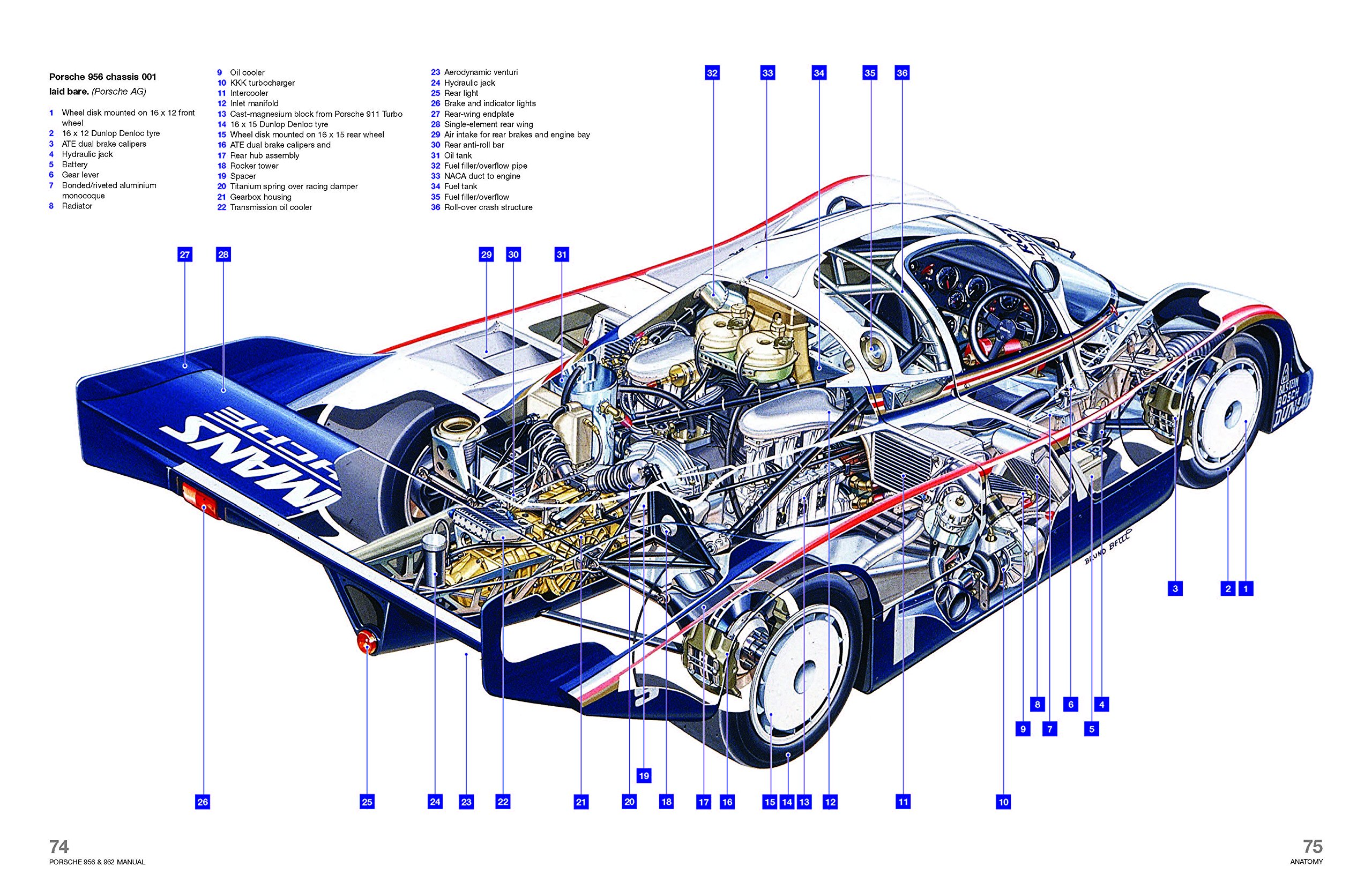 Haynes Introduces New Porsche 956 962 Owner S Workshop